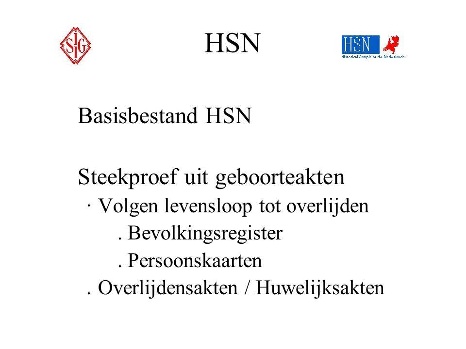 HSN Basisbestand HSN Steekproef uit geboorteakten ·Volgen levensloop tot overlijden. Bevolkingsregister. Persoonskaarten.Overlijdensakten / Huwelijksa