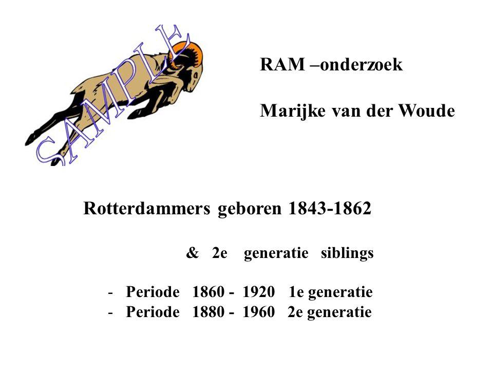 RAM –onderzoek Marijke van der Woude Rotterdammers geboren 1843-1862 & 2e generatie siblings - Periode 1860 - 1920 1e generatie - Periode 1880 - 1960