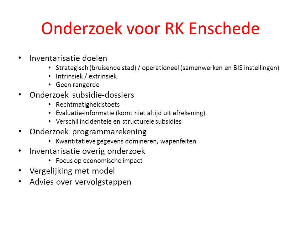 Onderzoek voor RK Enschede Inventarisatie doelen Strategisch (bruisende stad) / operationeel (samenwerken en BIS instellingen) Intrinsiek / extrinsiek