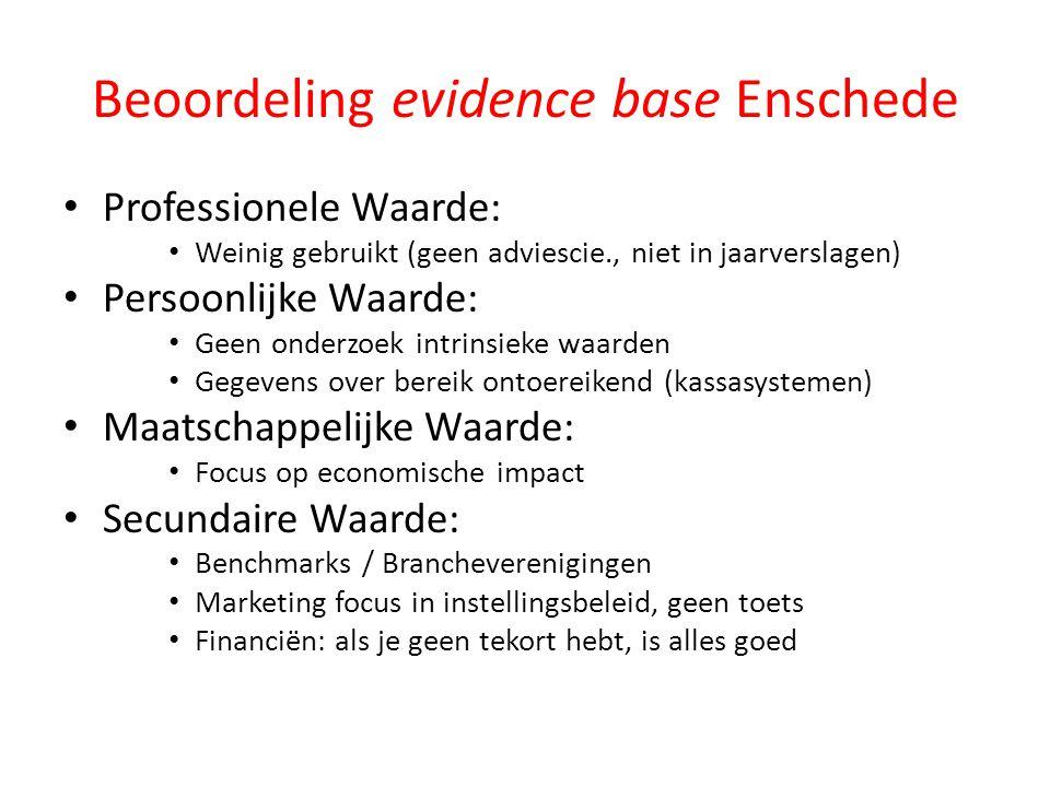 Beoordeling evidence base Enschede Professionele Waarde: Weinig gebruikt (geen adviescie., niet in jaarverslagen) Persoonlijke Waarde: Geen onderzoek