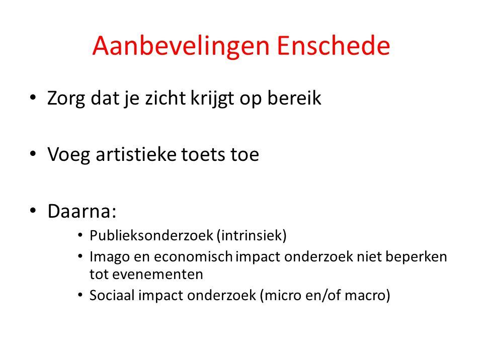 Aanbevelingen Enschede Zorg dat je zicht krijgt op bereik Voeg artistieke toets toe Daarna: Publieksonderzoek (intrinsiek) Imago en economisch impact