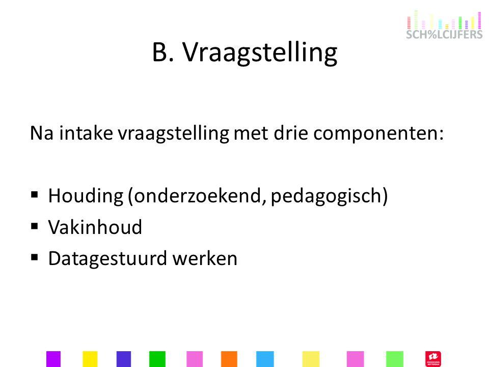 B. Vraagstelling Na intake vraagstelling met drie componenten:  Houding (onderzoekend, pedagogisch)  Vakinhoud  Datagestuurd werken