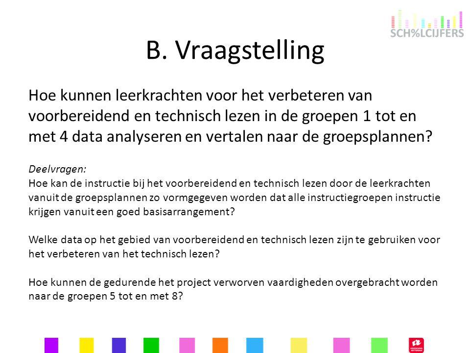 B. Vraagstelling Hoe kunnen leerkrachten voor het verbeteren van voorbereidend en technisch lezen in de groepen 1 tot en met 4 data analyseren en vert