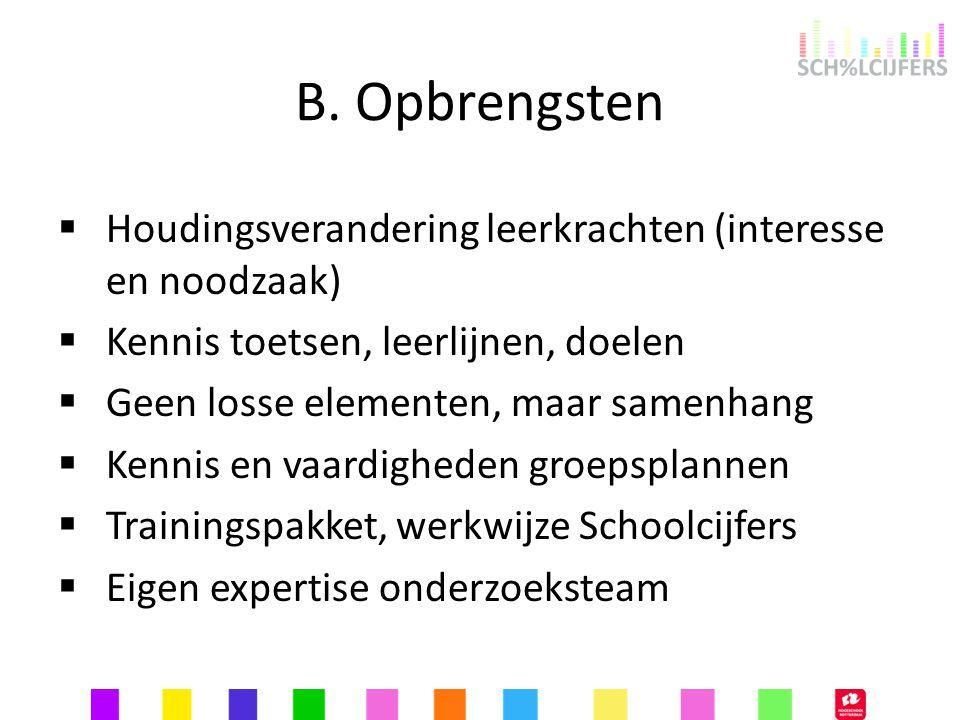 B. Opbrengsten  Houdingsverandering leerkrachten (interesse en noodzaak)  Kennis toetsen, leerlijnen, doelen  Geen losse elementen, maar samenhang
