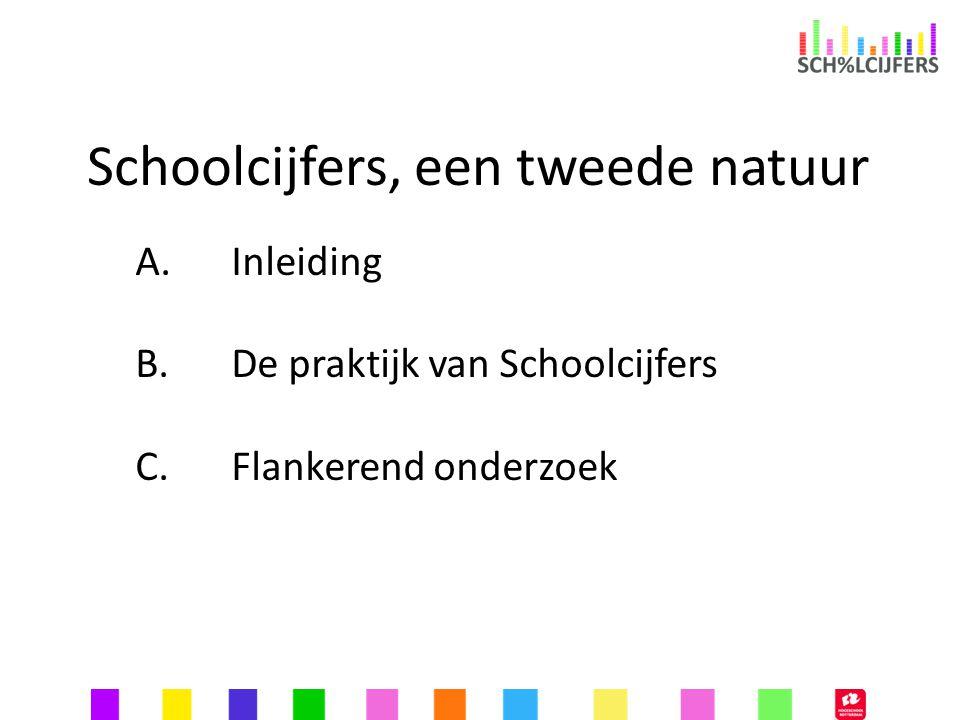 Schoolcijfers, een tweede natuur A.Inleiding B.De praktijk van Schoolcijfers C.Flankerend onderzoek
