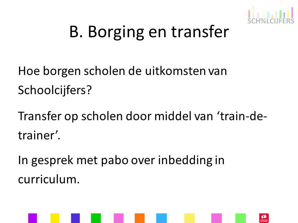 B. Borging en transfer Hoe borgen scholen de uitkomsten van Schoolcijfers? Transfer op scholen door middel van 'train-de- trainer'. In gesprek met pab