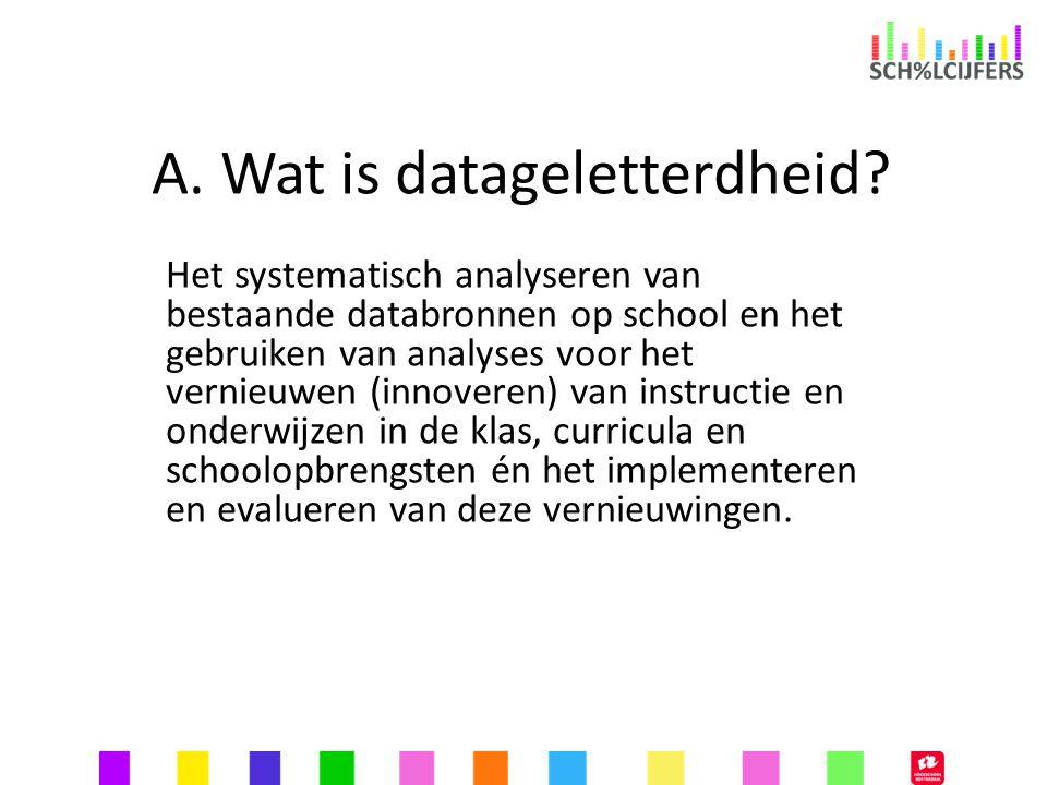 A. Wat is datageletterdheid? Het systematisch analyseren van bestaande databronnen op school en het gebruiken van analyses voor het vernieuwen (innove
