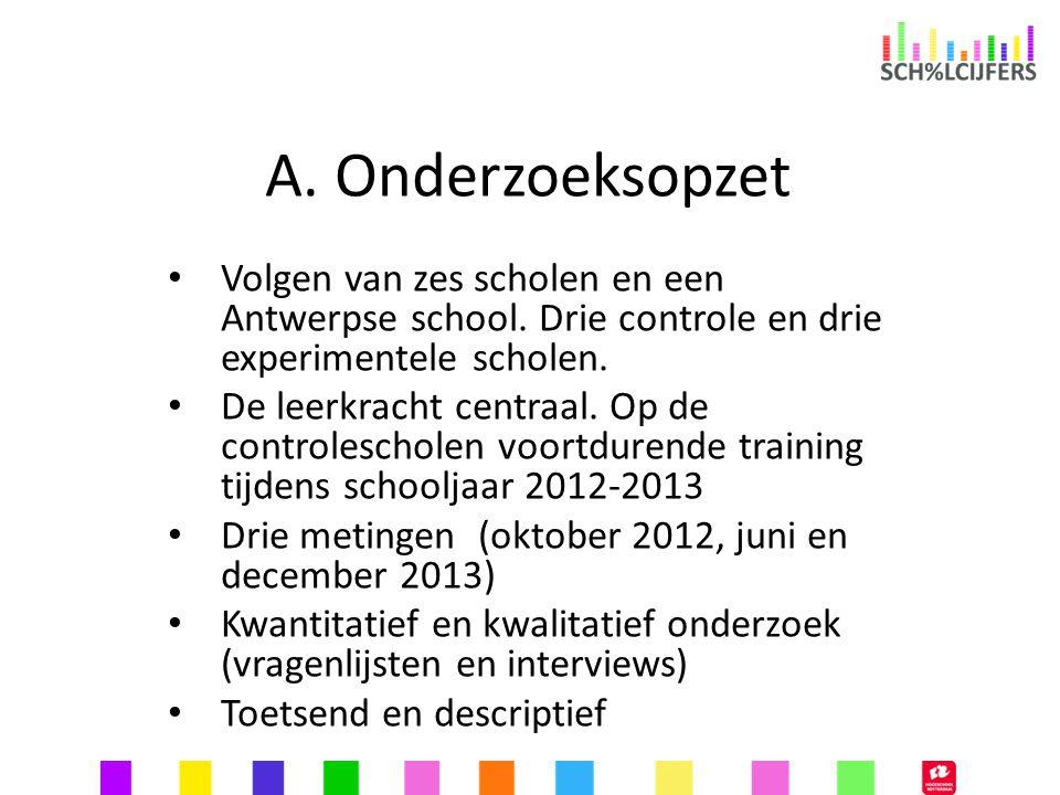 A. Onderzoeksopzet Volgen van zes scholen en een Antwerpse school. Drie controle en drie experimentele scholen. De leerkracht centraal. Op de controle