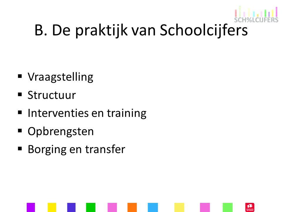 B. De praktijk van Schoolcijfers  Vraagstelling  Structuur  Interventies en training  Opbrengsten  Borging en transfer