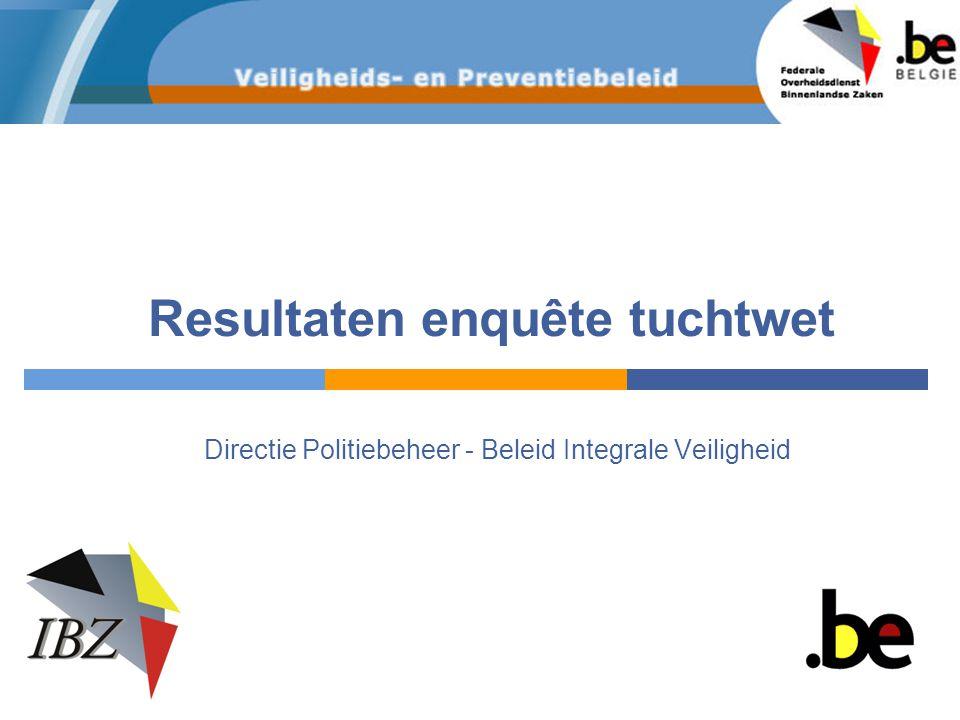 Resultaten enquête tuchtwet Directie Politiebeheer - Beleid Integrale Veiligheid