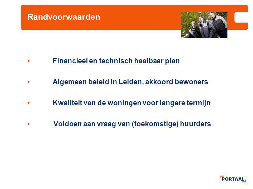 Randvoorwaarden Financieel en technisch haalbaar plan Algemeen beleid in Leiden, akkoord bewoners Kwaliteit van de woningen voor langere termijn Voldo