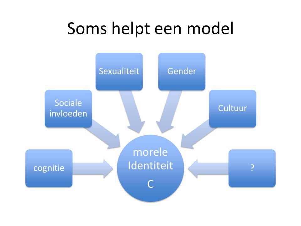 Soms helpt een model morele Identiteit C cognitie Sociale invloeden SexualiteitGender Cultuur ?