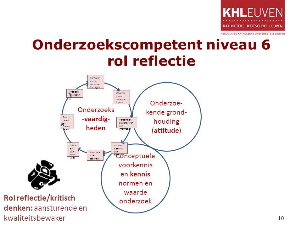 Onderzoekscompetent niveau 6 rol reflectie 10 Onderzoe- kende grond- houding (attitude) Conceptuele voorkennis en kennis normen en waarde onderzoek Pr