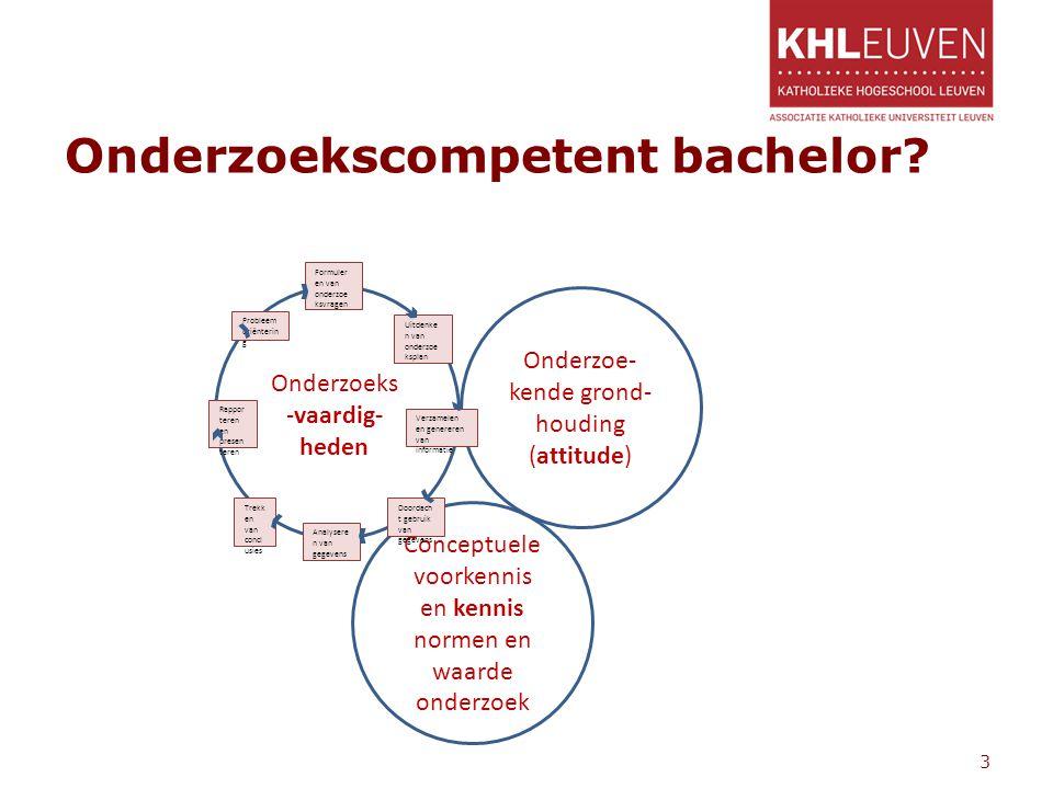 Onderzoekscompetent bachelor? 3 Onderzoe- kende grond- houding (attitude) Conceptuele voorkennis en kennis normen en waarde onderzoek Probleem oriënte