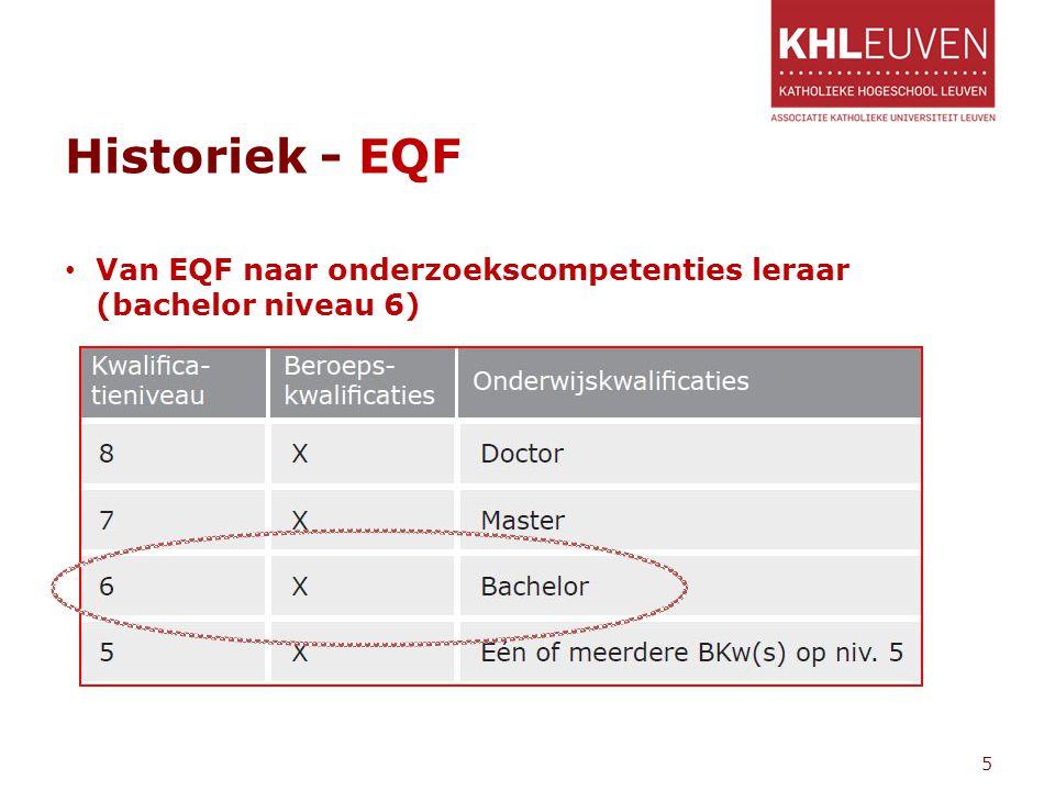 Historiek - EQF Van EQF naar onderzoekscompetenties leraar (bachelor niveau 6) 5