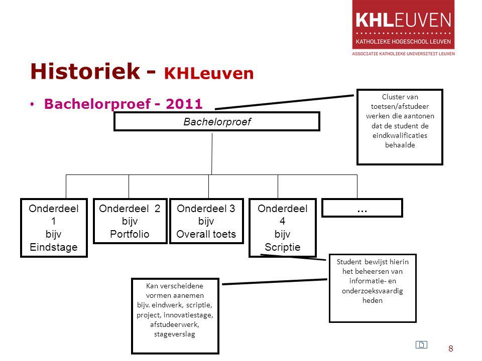Historiek - KHLeuven Bachelorproef - 2011 8 Bachelorproef Onderdeel 1 bijv Eindstage Onderdeel 2 bijv Portfolio Onderdeel 3 bijv Overall toets Onderde