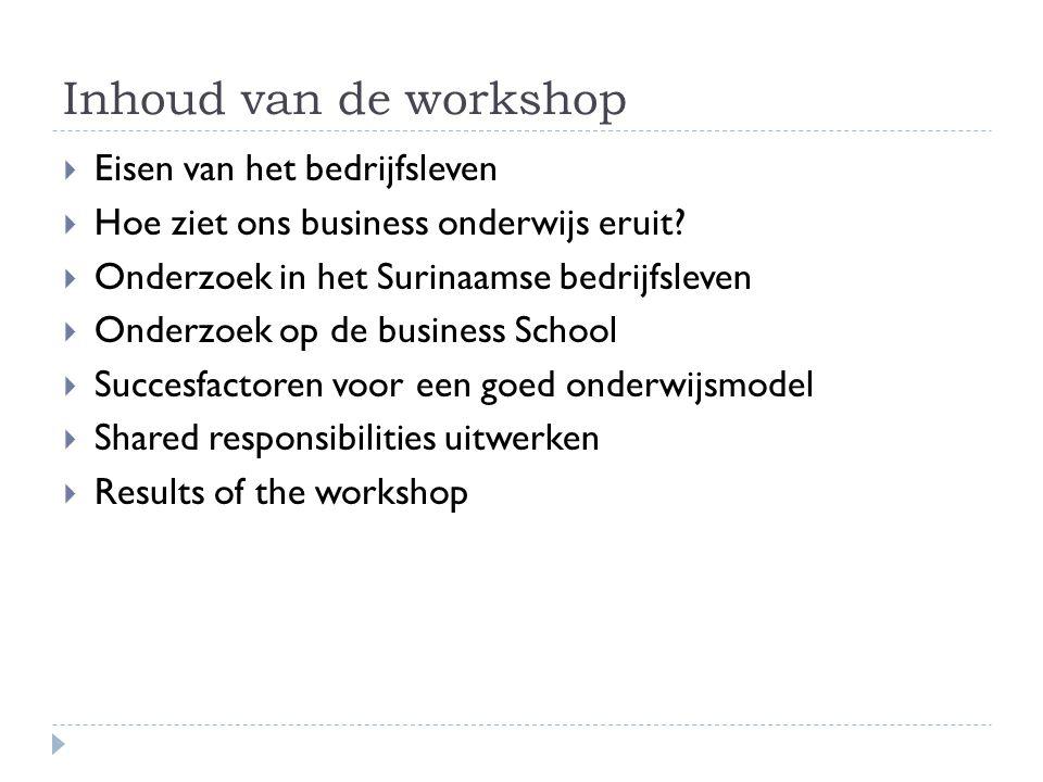Inhoud van de workshop  Eisen van het bedrijfsleven  Hoe ziet ons business onderwijs eruit?  Onderzoek in het Surinaamse bedrijfsleven  Onderzoek