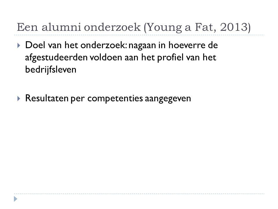 Een alumni onderzoek (Young a Fat, 2013)  Doel van het onderzoek: nagaan in hoeverre de afgestudeerden voldoen aan het profiel van het bedrijfsleven