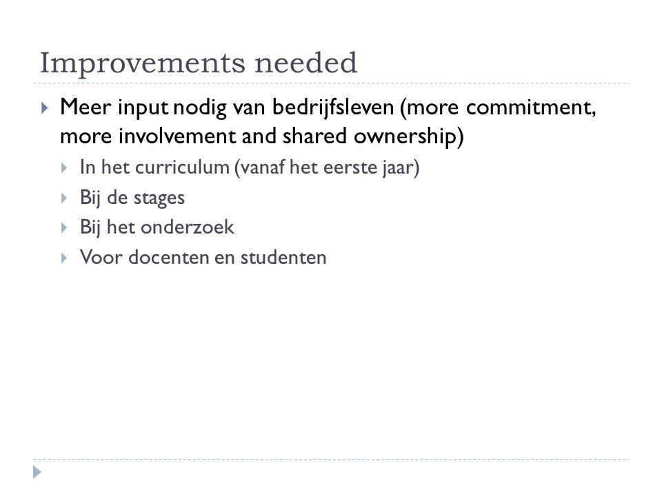 Improvements needed  Meer input nodig van bedrijfsleven (more commitment, more involvement and shared ownership)  In het curriculum (vanaf het eerst