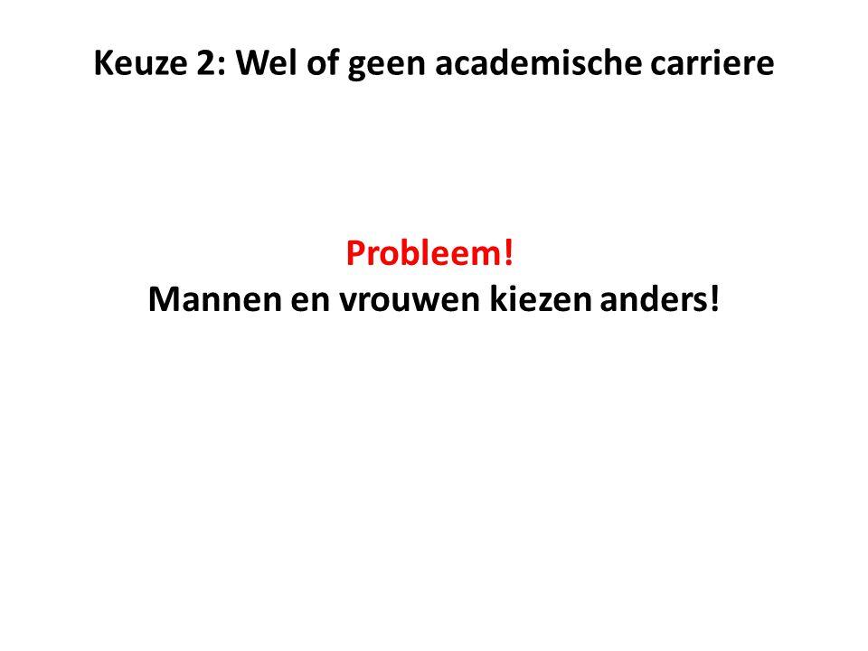 Keuze 2: Wel of geen academische carriere Probleem! Mannen en vrouwen kiezen anders!