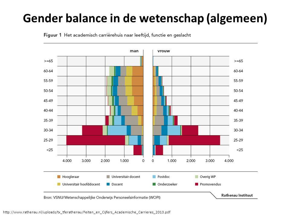 http://www.rathenau.nl/uploads/tx_tferathenau/Feiten_en_Cijfers_Academische_Carrieres_2013.pdf Gender balance in de wetenschap (algemeen)