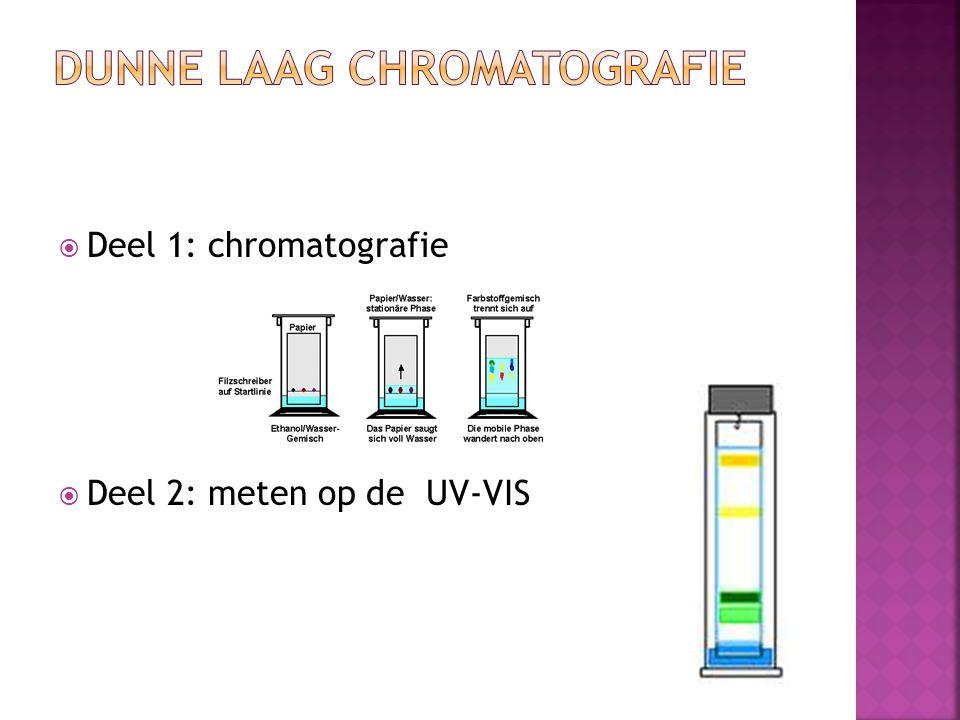  Deel 1: chromatografie  Deel 2: meten op de UV-VIS