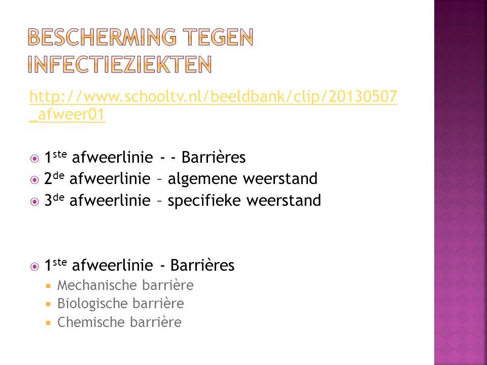 http://www.schooltv.nl/beeldbank/clip/20130507 _afweer01  1 ste afweerlinie - - Barrières  2 de afweerlinie – algemene weerstand  3 de afweerlinie