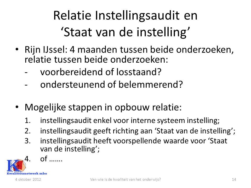 Relatie Instellingsaudit en 'Staat van de instelling' Rijn IJssel: 4 maanden tussen beide onderzoeken, relatie tussen beide onderzoeken: -voorbereidend of losstaand.