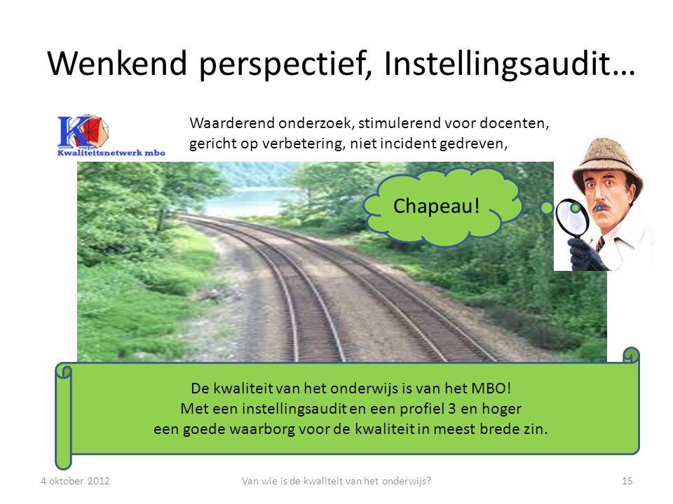 Wenkend perspectief, Instellingsaudit… 4 oktober 2012Van wie is de kwaliteit van het onderwijs?15 De kwaliteit van het onderwijs is van het MBO.
