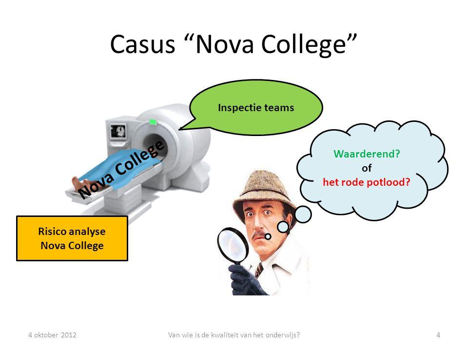 Casus Nova College Nova College Inspectie teams Risico analyse Nova College Waarderend.