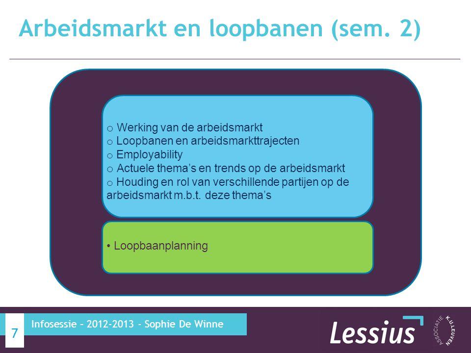 Arbeidsmarkt en loopbanen (sem. 2) 7 Infosessie – 2012-2013 - Sophie De Winne Loopbaanplanning o Werking van de arbeidsmarkt o Loopbanen en arbeidsmar