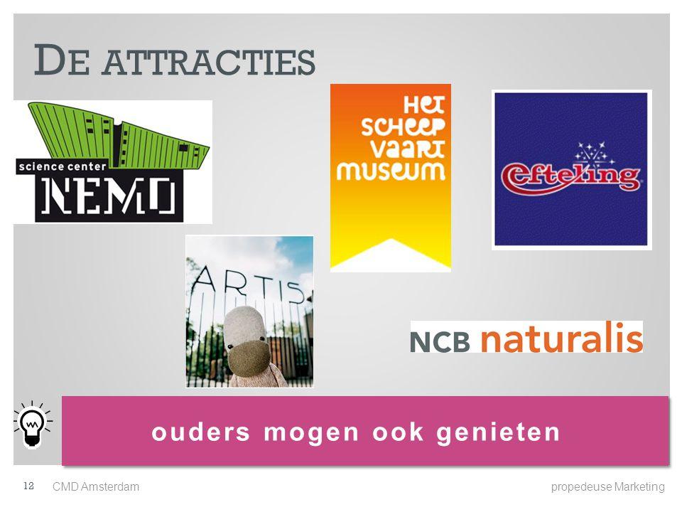 D E ATTRACTIES ouders mogen ook genieten CMD Amsterdam propedeuse Marketing 12