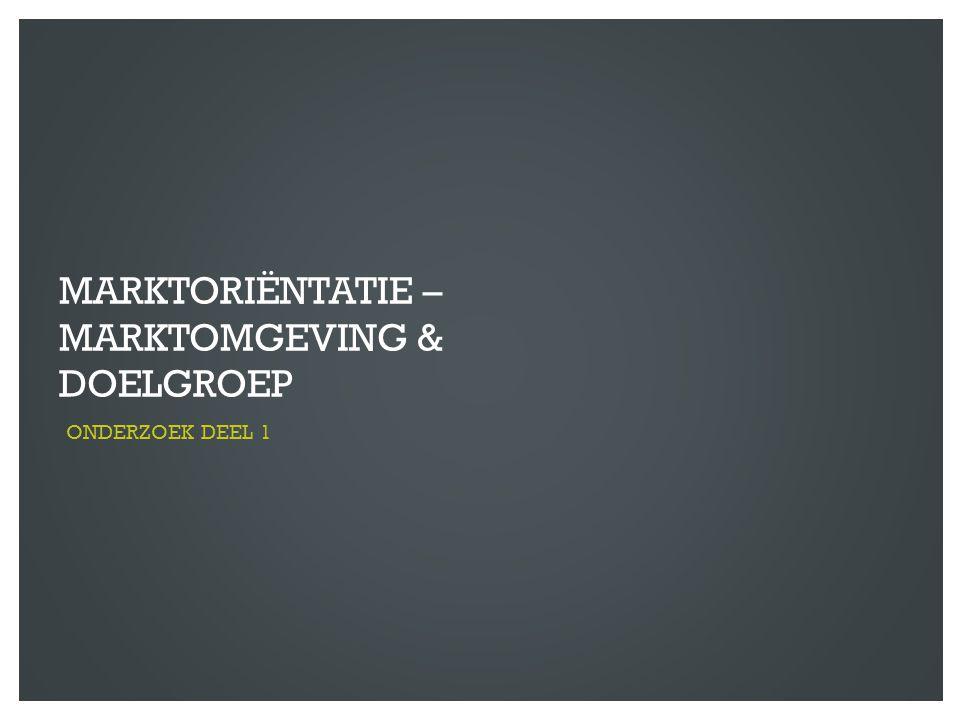 MARKTORIËNTATIE – MARKTOMGEVING & DOELGROEP ONDERZOEK DEEL 1