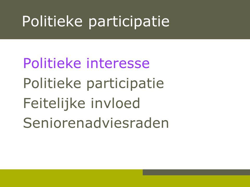 Politieke participatie Politieke interesse Politieke participatie Feitelijke invloed Seniorenadviesraden