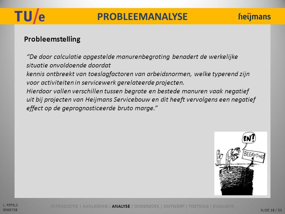 """SLIDE 18 / 53 L. PEPELS 0569738 PROBLEEMANALYSE Probleemstelling """"De door calculatie opgestelde manurenbegroting benadert de werkelijke situatie onvol"""