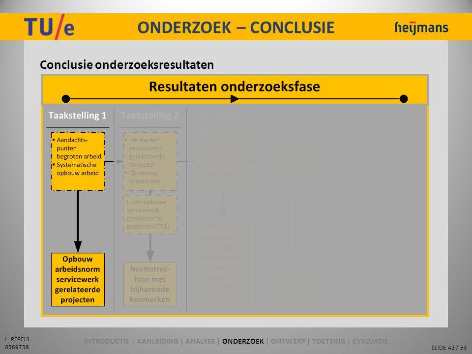 SLIDE 42 / 53 L. PEPELS 0569738 ONDERZOEK – CONCLUSIE Conclusie onderzoeksresultaten INTRODUCTIE | AANLEIDING | ANALYSE | ONDERZOEK | ONTWERP | TOETSI