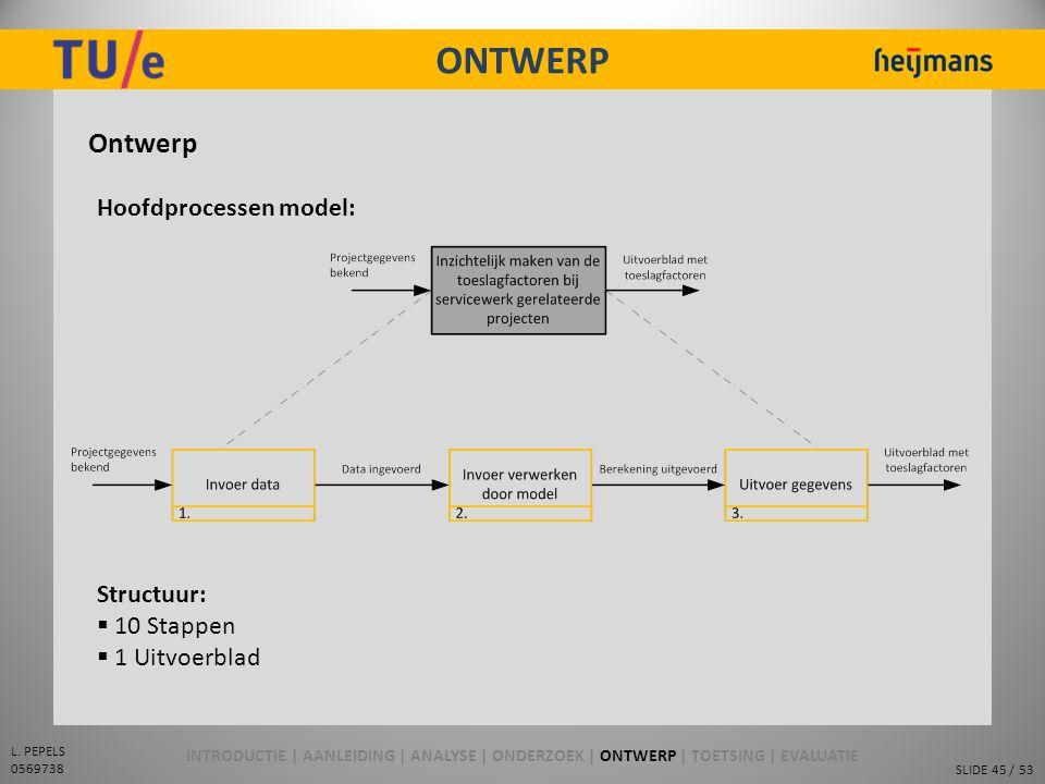 SLIDE 45 / 53 L. PEPELS 0569738 ONTWERP Ontwerp Hoofdprocessen model: Structuur:  10 Stappen  1 Uitvoerblad INTRODUCTIE | AANLEIDING | ANALYSE | OND