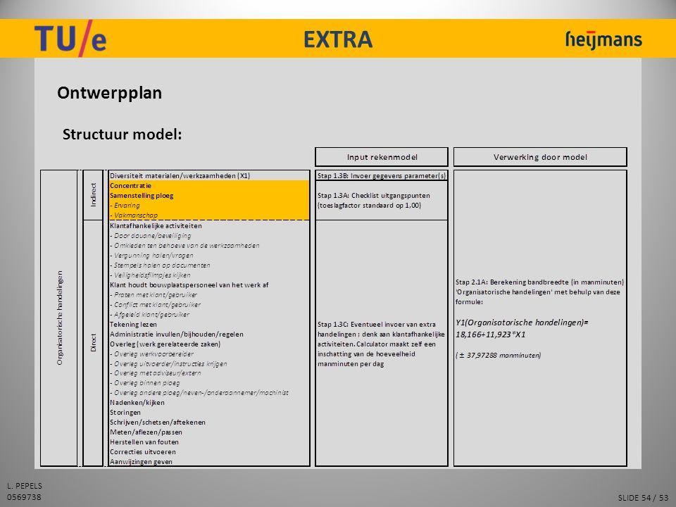 SLIDE 54 / 53 L. PEPELS 0569738 EXTRA Ontwerpplan Structuur model: