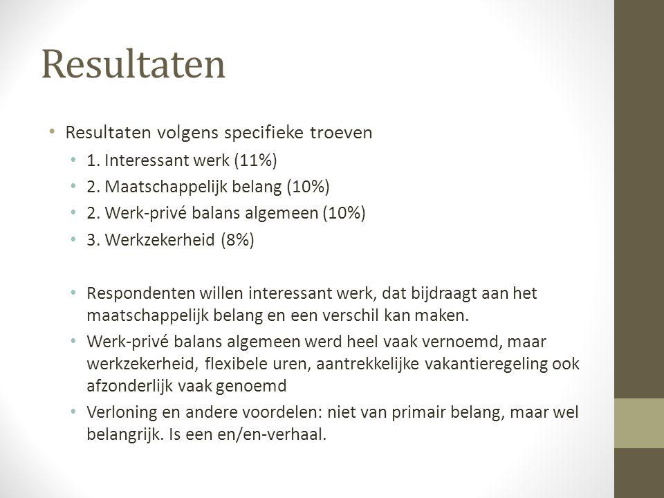 Resultaten Resultaten volgens specifieke troeven 1. Interessant werk (11%) 2. Maatschappelijk belang (10%) 2. Werk-privé balans algemeen (10%) 3. Werk