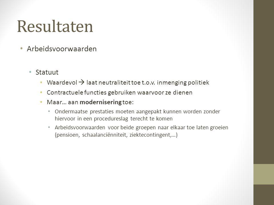 Resultaten Arbeidsvoorwaarden Statuut Waardevol  laat neutraliteit toe t.o.v. inmenging politiek Contractuele functies gebruiken waarvoor ze dienen M