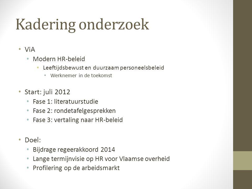 Kadering onderzoek ViA Modern HR-beleid Leeftijdsbewust en duurzaam personeelsbeleid Werknemer in de toekomst Start: juli 2012 Fase 1: literatuurstudi