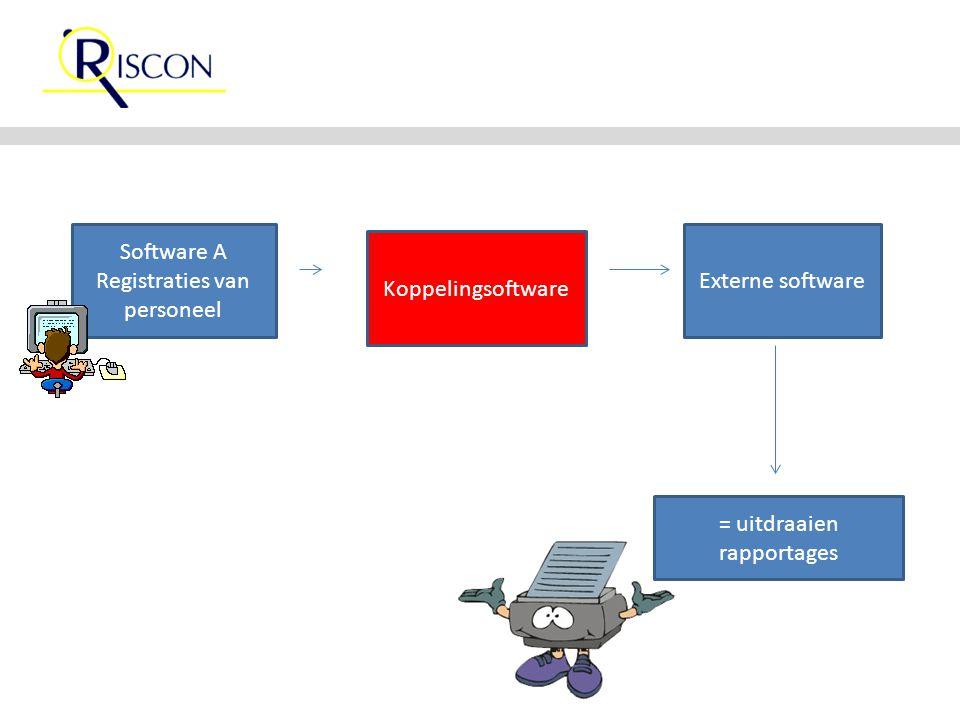 Software A Registraties van personeel Koppelingsoftware Externe software = uitdraaien rapportages