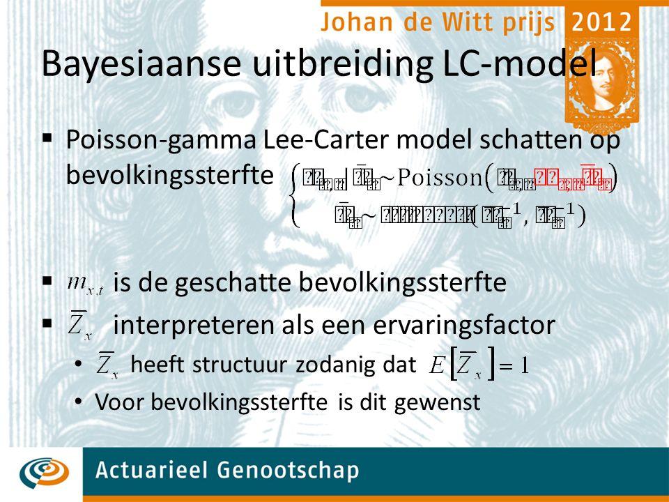 Bayesiaanse uitbreiding LC-model  Poisson-gamma Lee-Carter model schatten op bevolkingssterfte  is de geschatte bevolkingssterfte  interpreteren als een ervaringsfactor heeft structuur zodanig dat Voor bevolkingssterfte is dit gewenst