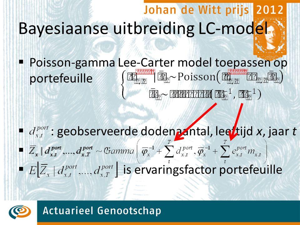 Bayesiaanse uitbreiding LC-model  Poisson-gamma Lee-Carter model toepassen op portefeuille  : geobserveerde dodenaantal, leeftijd x, jaar t   is ervaringsfactor portefeuille