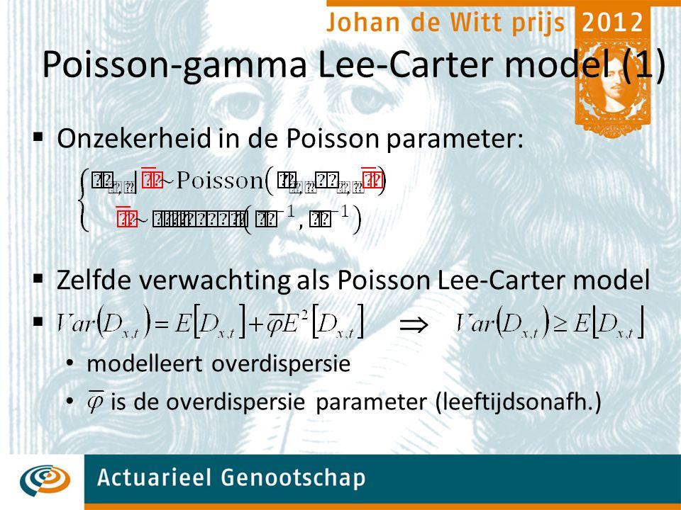 Poisson-gamma Lee-Carter model (2)  Leeftijdspecifieke overdispersie parameter :  Zelfde verwachting als Poisson Lee-Carter model  