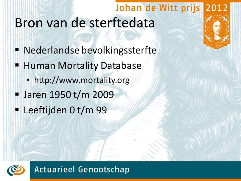 Bron van de sterftedata  Nederlandse bevolkingssterfte  Human Mortality Database http://www.mortality.org  Jaren 1950 t/m 2009  Leeftijden 0 t/m 99