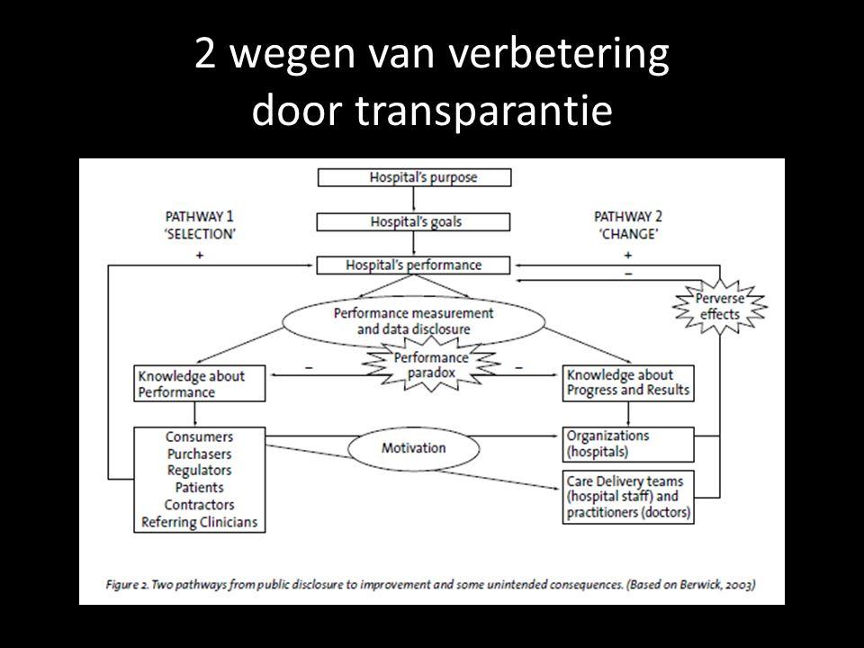 2 wegen van verbetering door transparantie