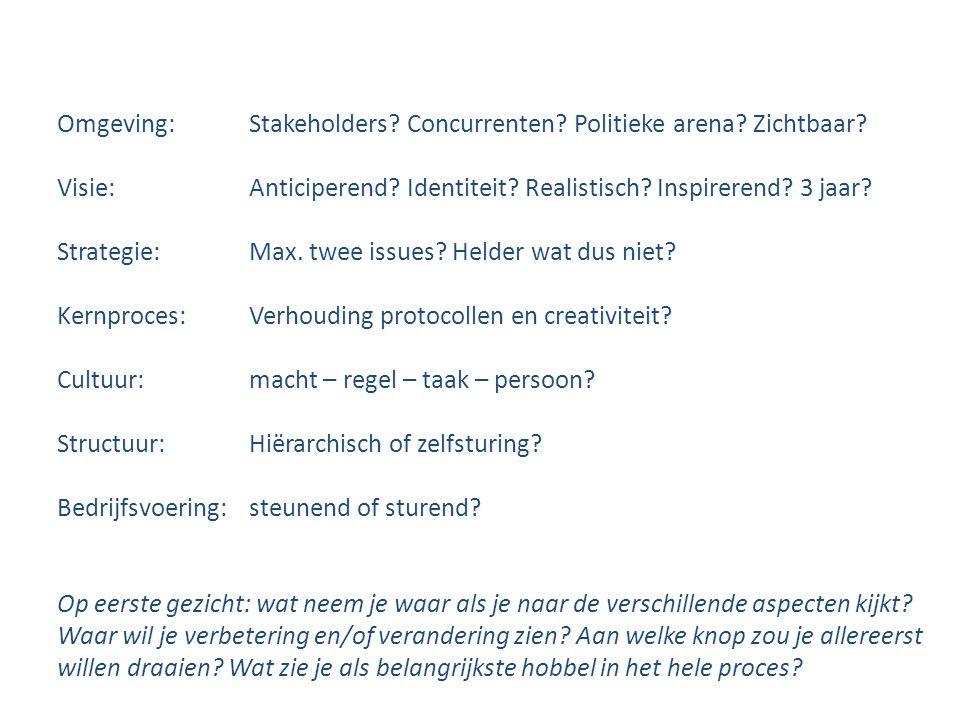Omgeving: Stakeholders.Concurrenten. Politieke arena.
