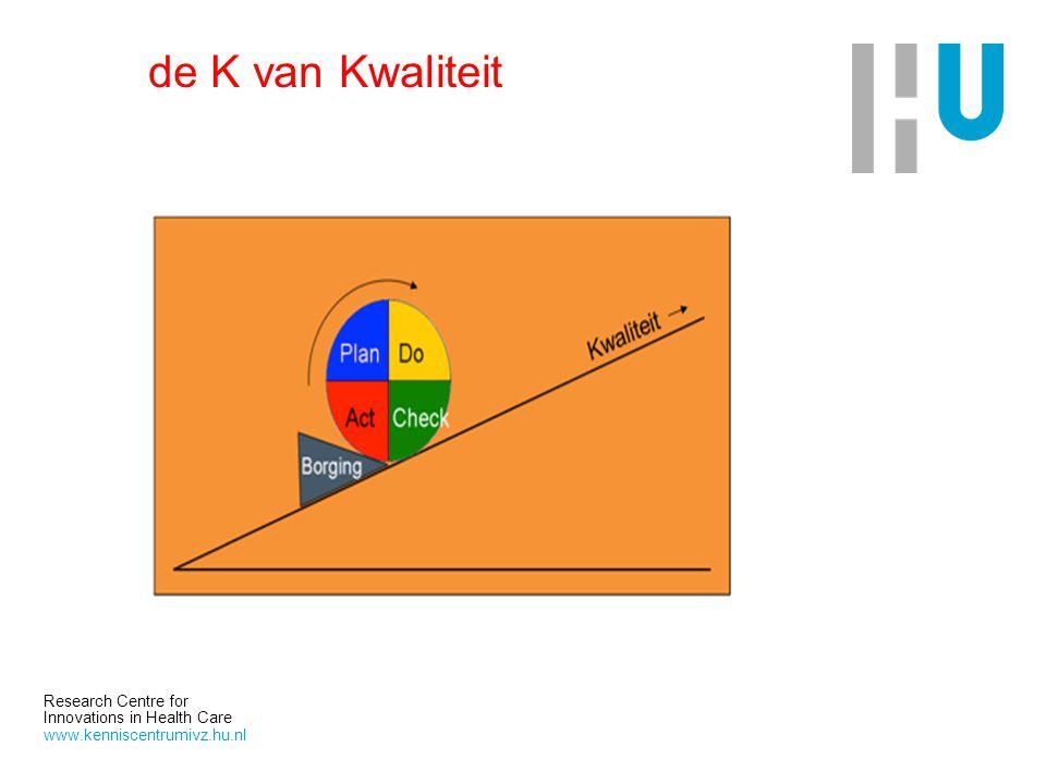 Research Centre for Innovations in Health Care www.kenniscentrumivz.hu.nl de K van Kwaliteit