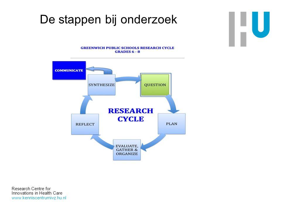 Research Centre for Innovations in Health Care www.kenniscentrumivz.hu.nl De stappen bij onderzoek